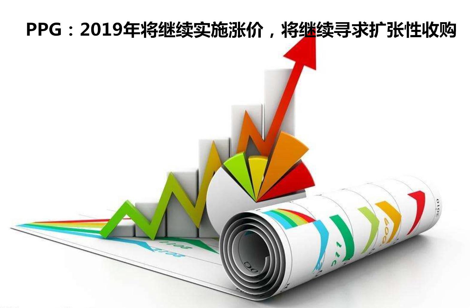 PPG:2019年将继续实施涨价,将继续寻求扩张性收购