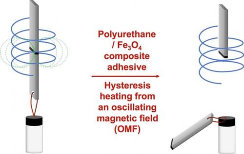 """用于电子设备的聚氨酯胶可按需""""不再黏合"""""""
